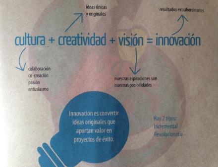 formula de la innovacion