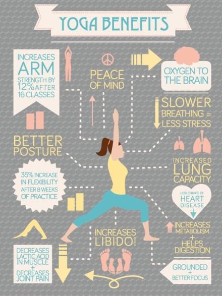 benficios del yoga